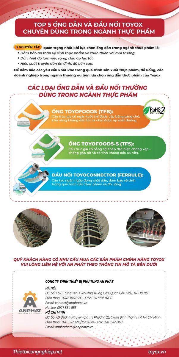 ong-dan-thuc-pham